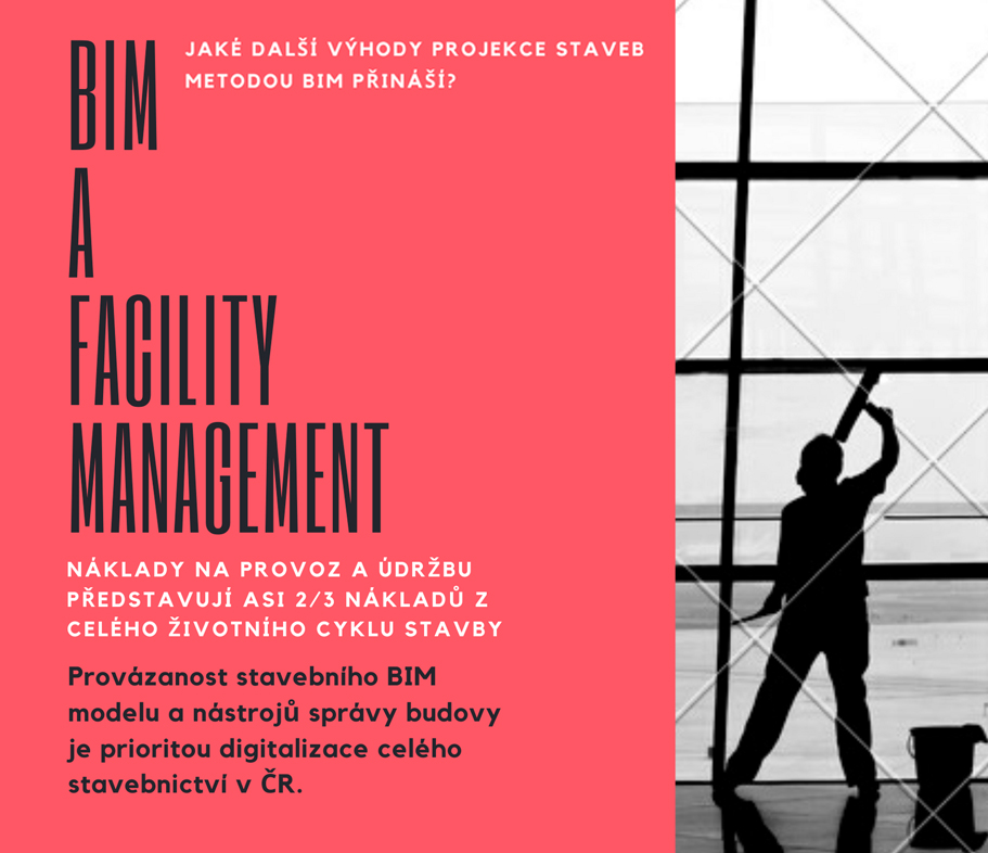 BIM a facility management